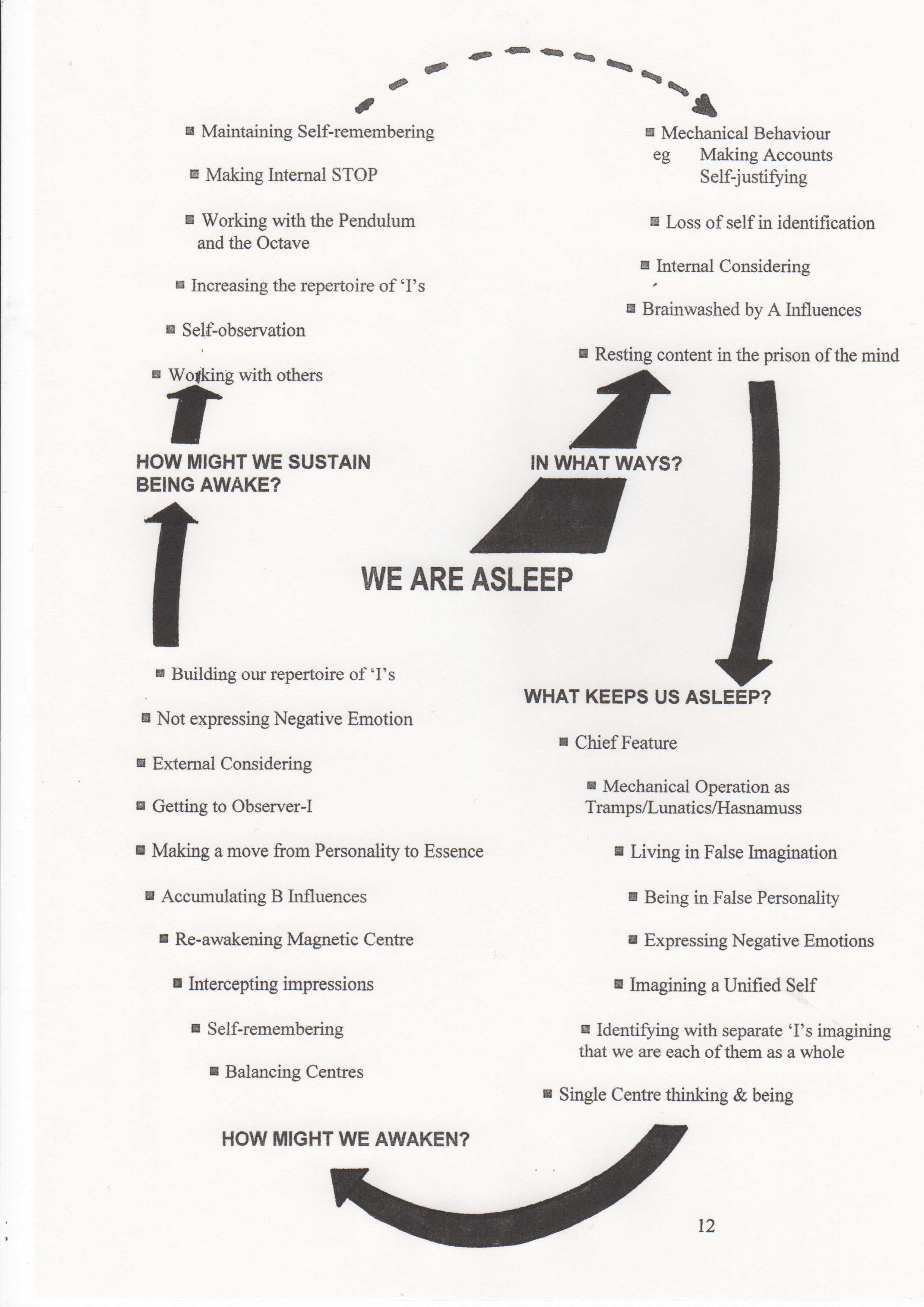 Essay homework help pleasure or pain